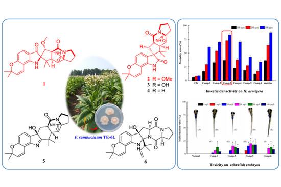新型化合物可制造高效低毒生物农药